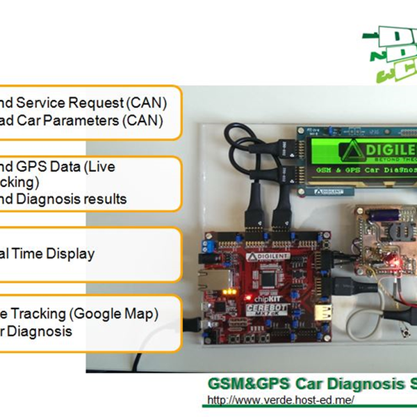 Gsm Gps Car Diagnosis System Hackaday Io