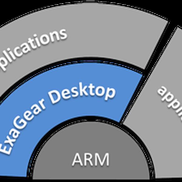 ExaGear Desktop virtual machine for Raspberry Pi | Hackaday io